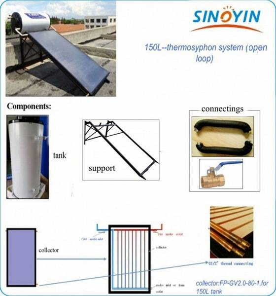 Compact solar collector water heater of 150 liter