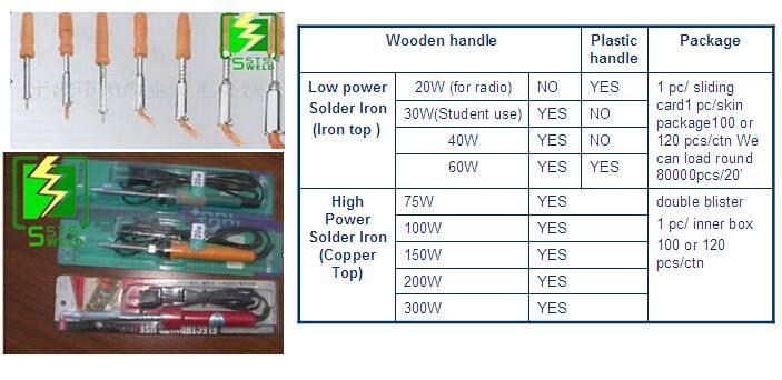 solder iron
