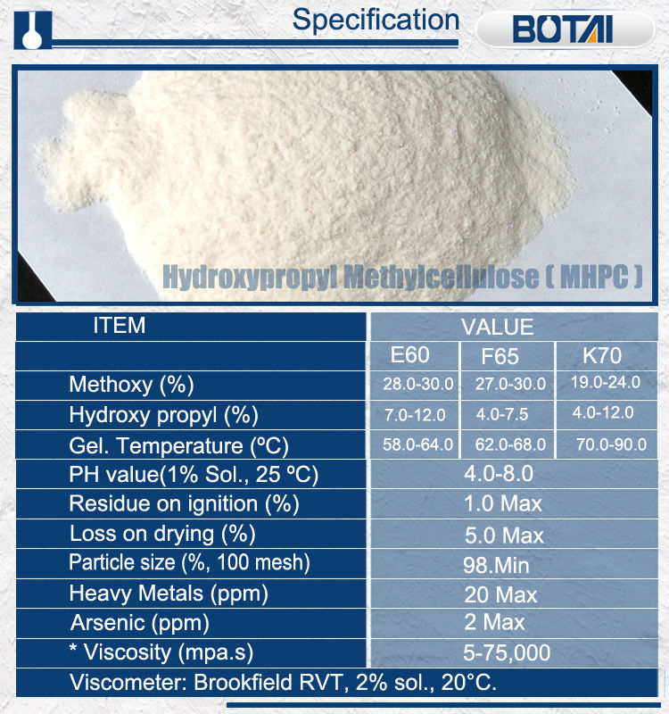 Construction Grade HPMC for gypsum and mortar CAS 9004-65-3