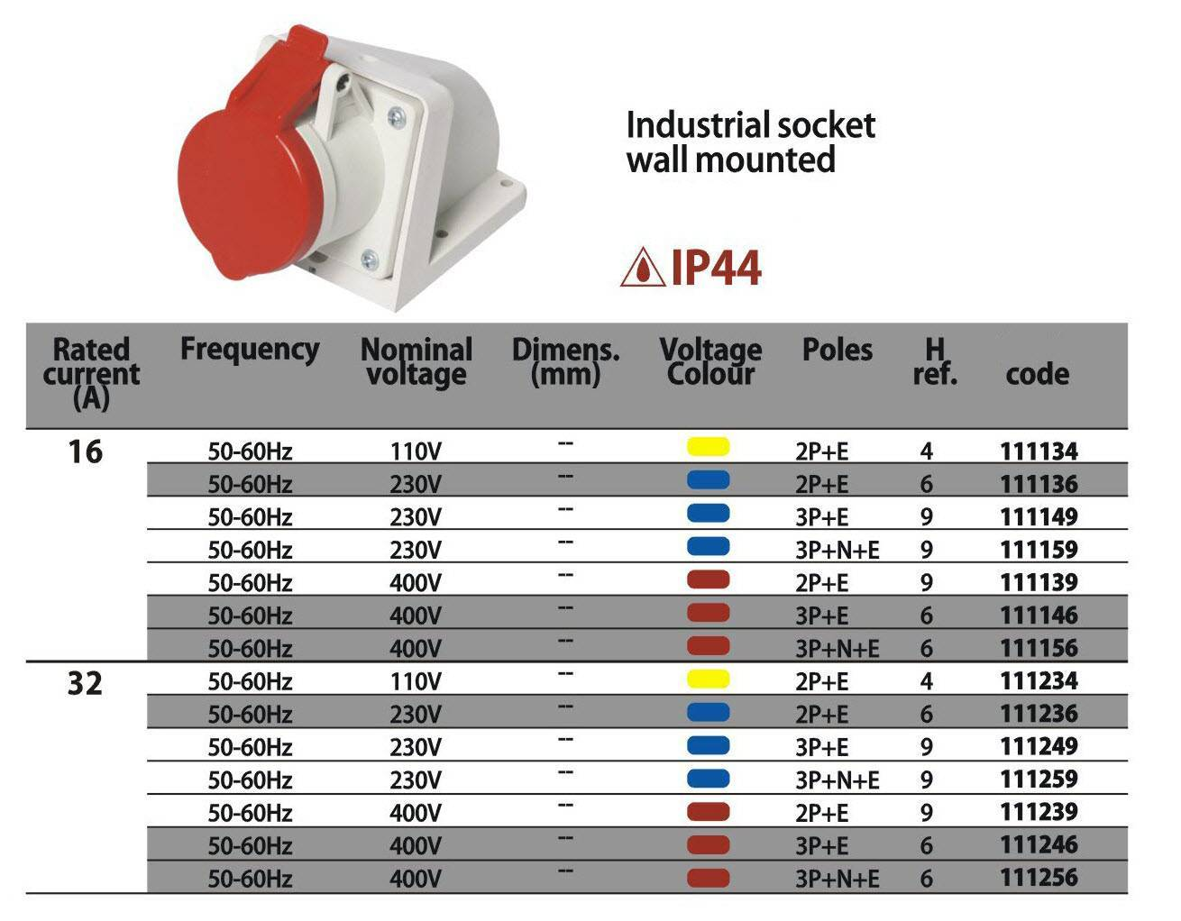 Industrial Socket IP44