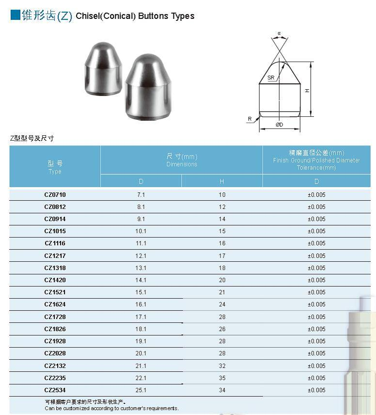 chisel(conical)buttons types