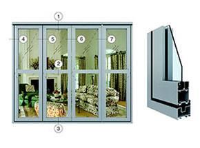 aluminum profile for door