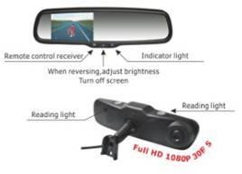 4.3 inch Universal CCTV TFT Monitor ET-DV 437 with DVR LCD 2AV in easy installation