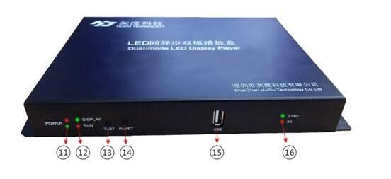 p4 p5 p6 p10 p12 p16 p20 rgb led display control card  HD-A601