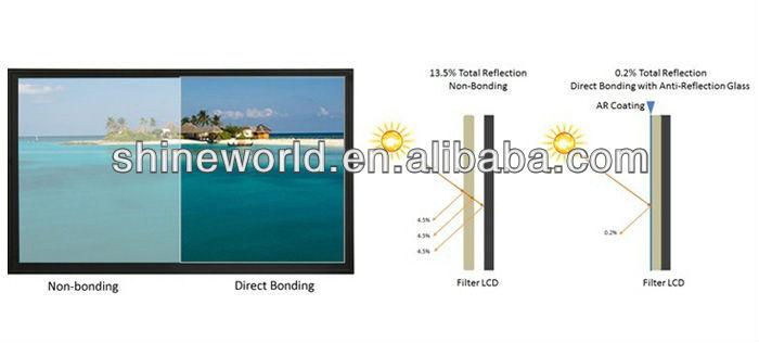 LCD Adhesive Bonding
