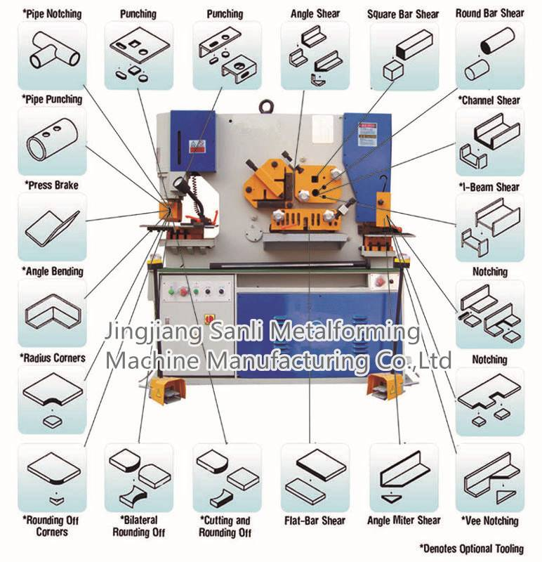 Hydraulic Ironworker Multifunction Steel Fabricating Punching and Shearing and Notching Machine