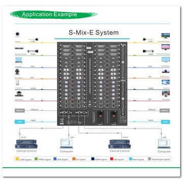 Seamless Switching 32x32 Matrix Switcher,Supports 4K@30Hz Resolution