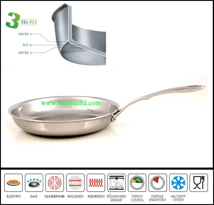 New china product 3 Ply double frypan