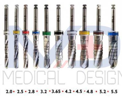 Dental Implants Instruments