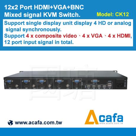 HDMI+VGA+BNC Mixed signal Switch with Quad-split Screen / KVM