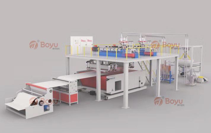 1600mm Meltblown Non Woven Fabric Production Line