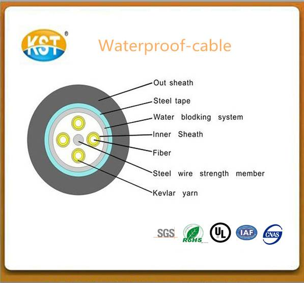 Outdoor optic cable communication cable/2-12 cores  waterproof-cable