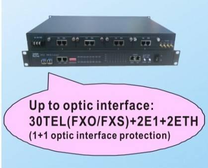 fiber optical multiplexer