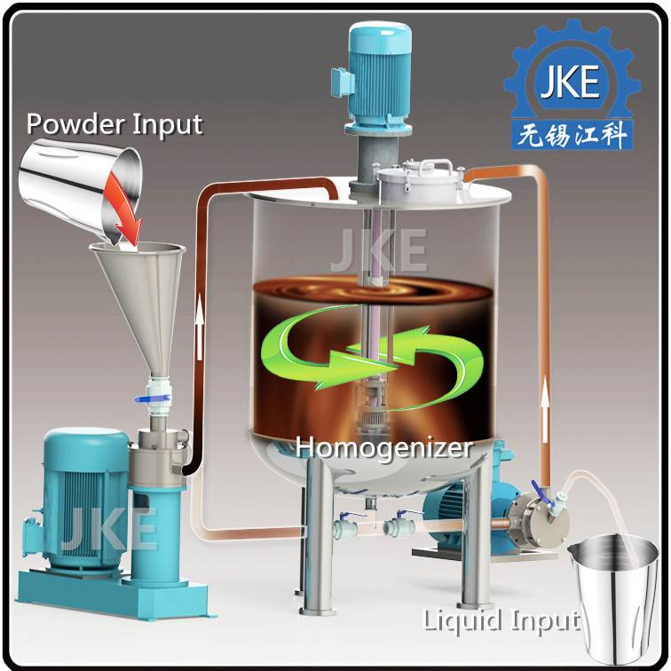 Powder Liquid Mixer for Lithium Battery Negative Pole Slurry Mixing