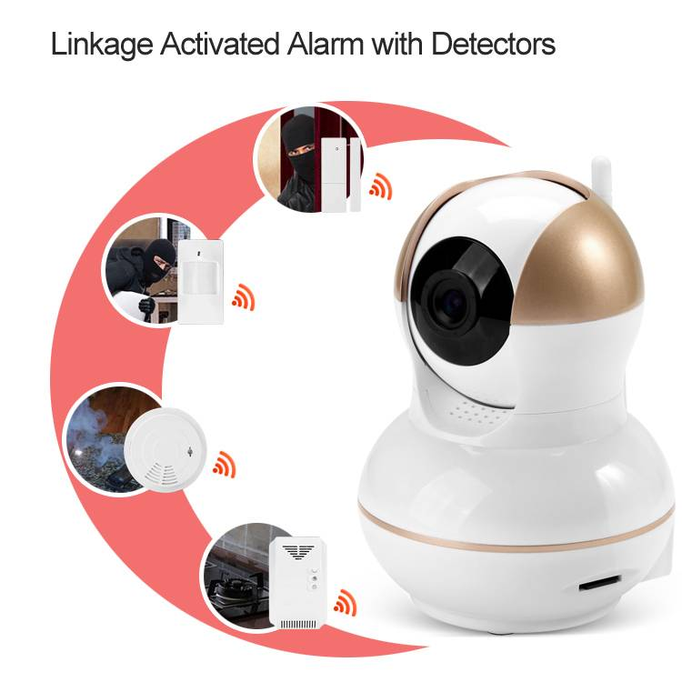 2016 Smart home security 720P IP camera wireless with google play store app download