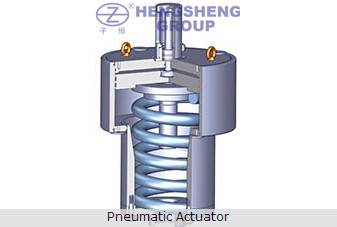 Double acting ball valve butterfly valve pneumatic actuator