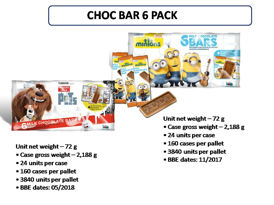 Sweets for kids - chock bars Minions and Secrets Life of Pets.