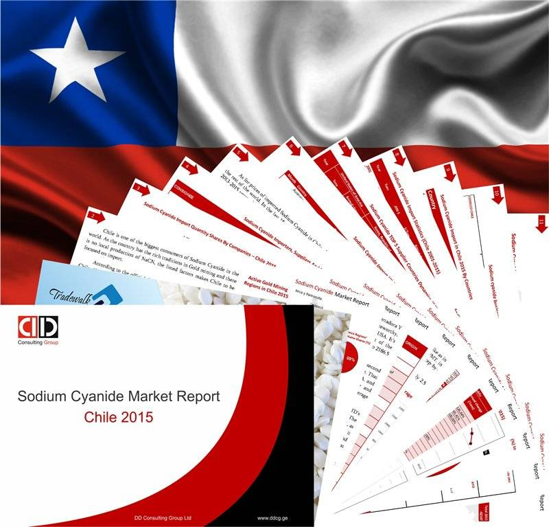Sodium Cyanide Market Annual Summery Report CHILE 2015
