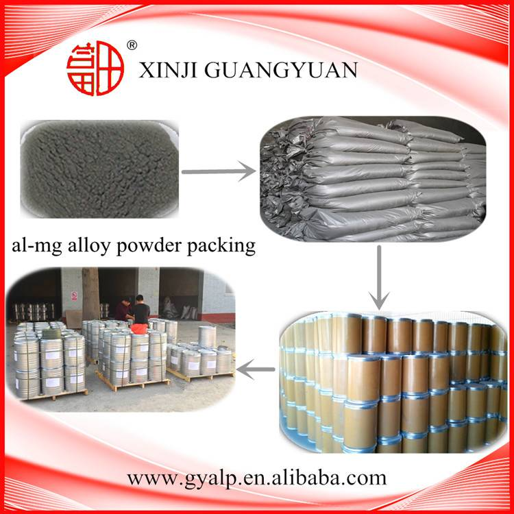 Aluminum Magnesium Alloy Powder Price