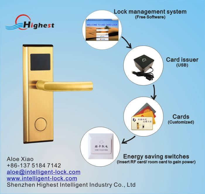 RX118E-J-S RFID electric hotel door lock system price management software hotel door lock