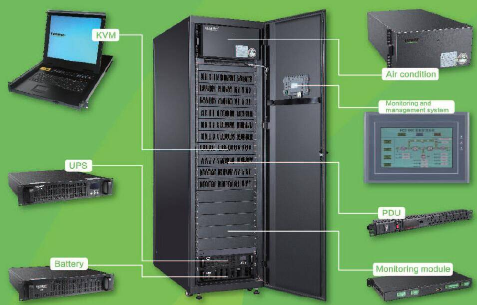 Hairf Cabinet level small mini data center solution