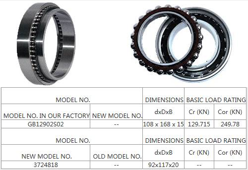Single Row Self Aligning Roller Bearing