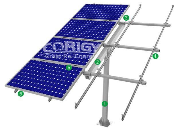 GM4 solar panel mounting brackets