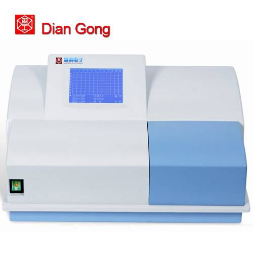 Biochemical Analysis System Type Fully Automatic microplate elisa reader