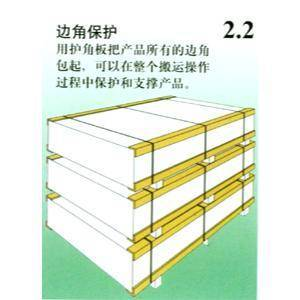 China paper edge guards-Boda packing company