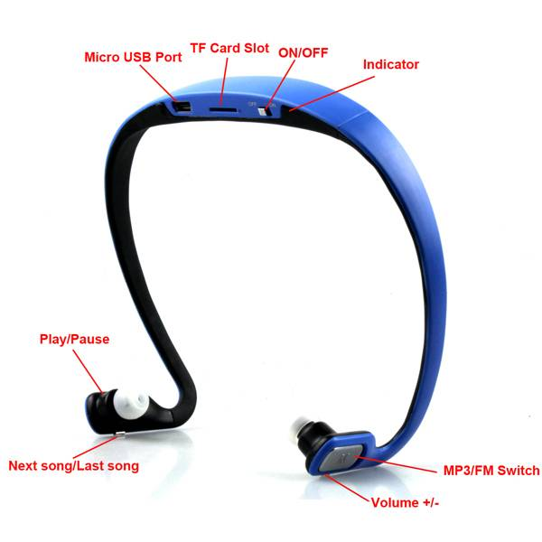 Sports BQ-602P Handsfree Stereo Bluetooth Wireless Headset MP3 Music Player