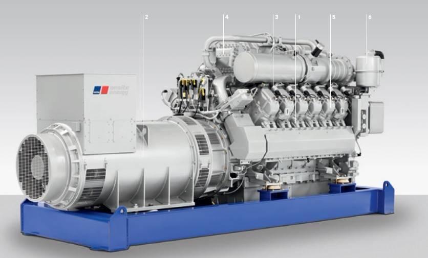 MTU 1000kw  biomass generator