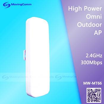 2.4GHz 300Mbps High Power Wireless Access Point/Outdoor CPE