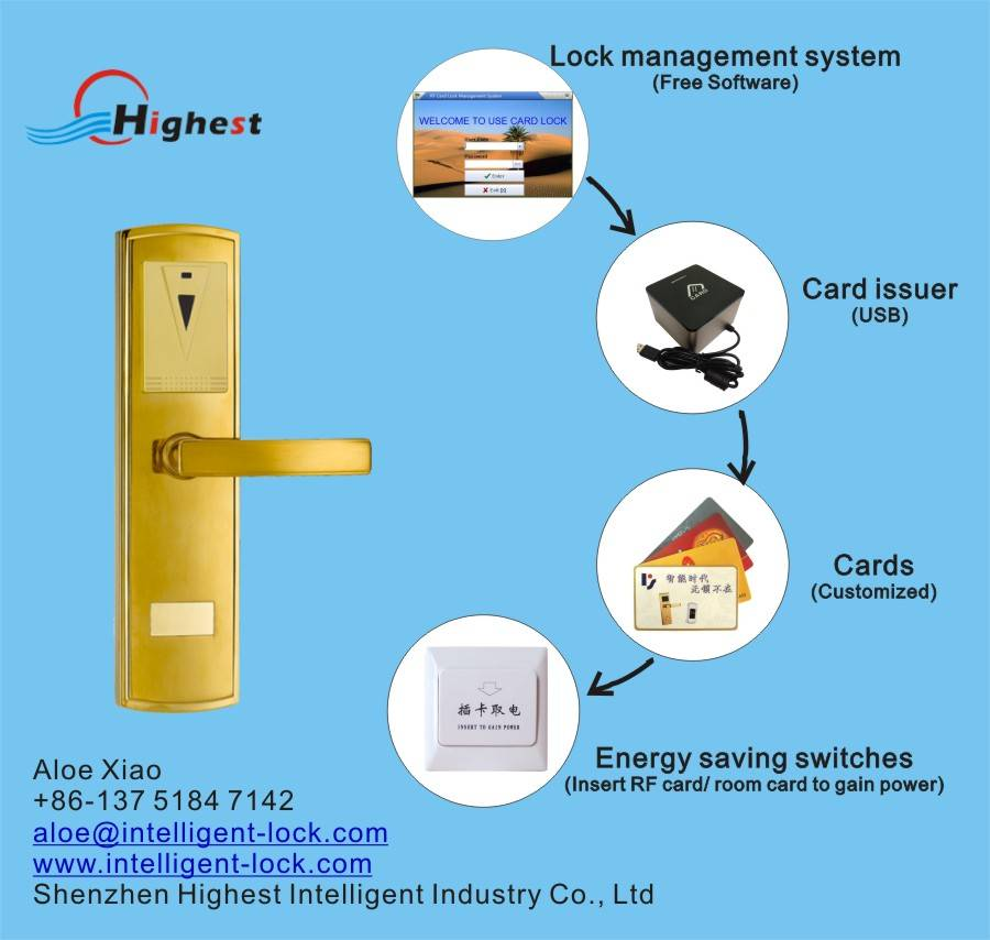 RX108E-J Card door lock with hotel management system