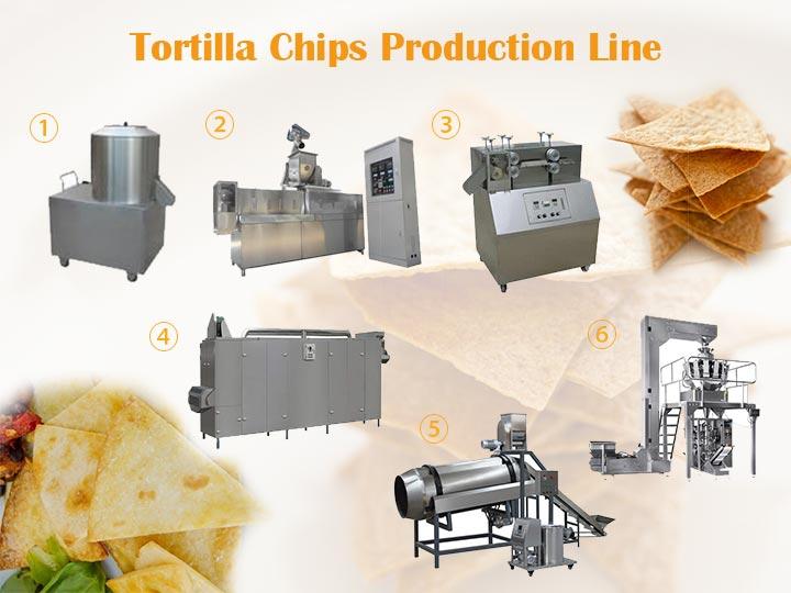 tortilla chip maker | corn chips production line