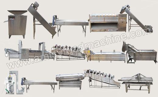 Automatic Potato Chips Production Line