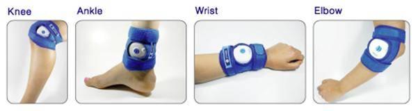 Wearable ultrasound massager.