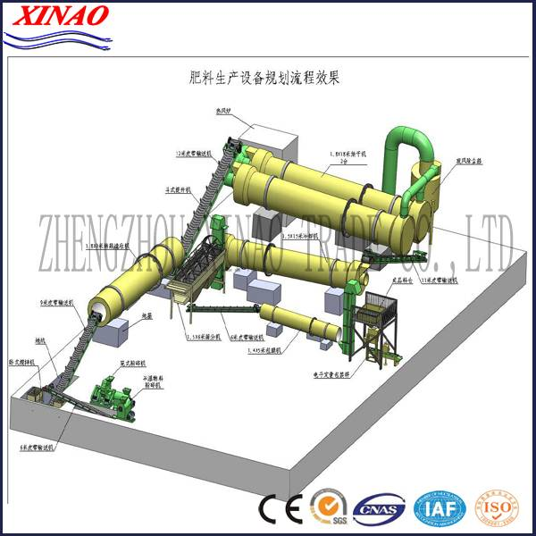 China Advanced fertilizer plant fertilizer granule line fertilizer product line