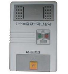 GC-901