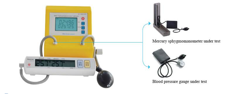 ME01 Sphygmomanometer Calibrator