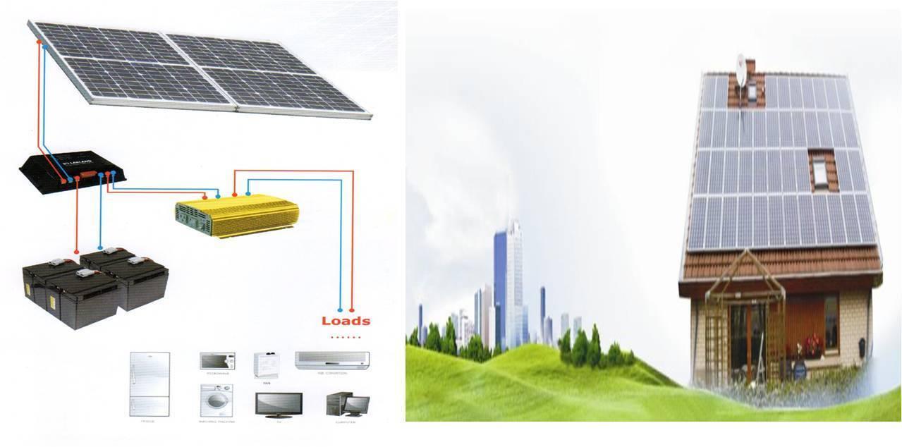 Solar Home AC power System