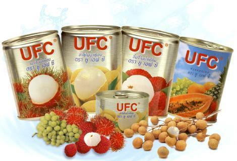 All kinds of Canned Fruits for Sale