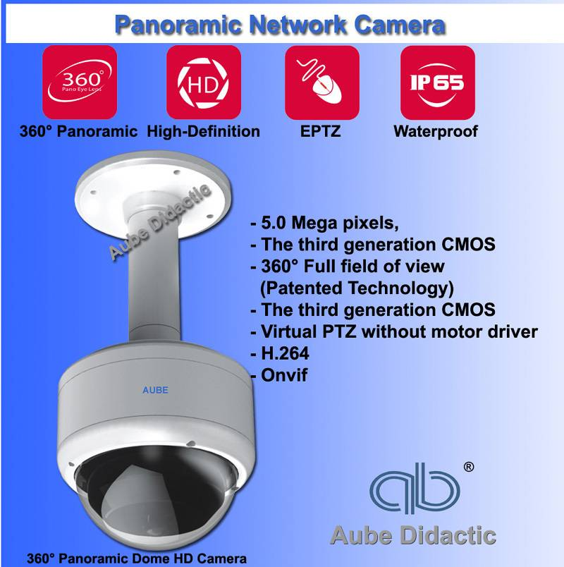 Panoramic Dome HD Camera for CCTV Camera with IP