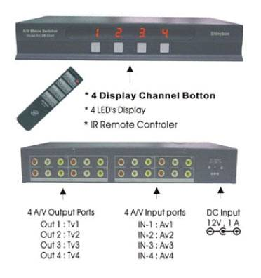 AV Matrix Switcher