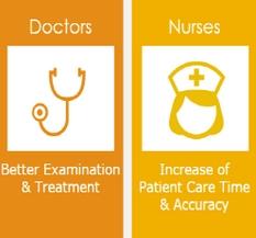 Healthcare (hospital information system)