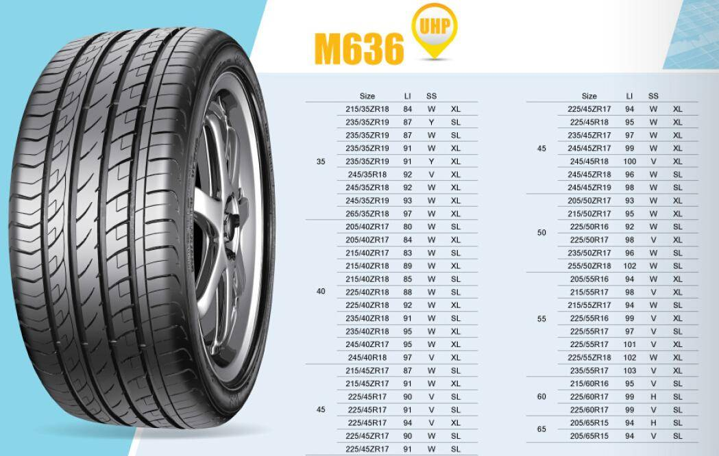 PCR Tire UHP M636