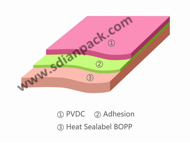 PVdC Coated Heat-sealable BOPP