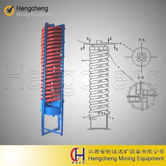 spiral chute tin chrome tungsten zircon separator rough gold separating machine