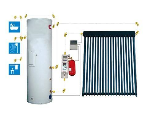 Professional and Competition Price Xingshen Heat Pipe Split Pressurized Solar Water Heater