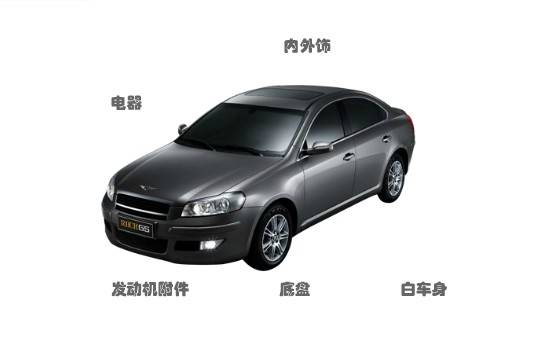 auto parts for chery G5 car parts