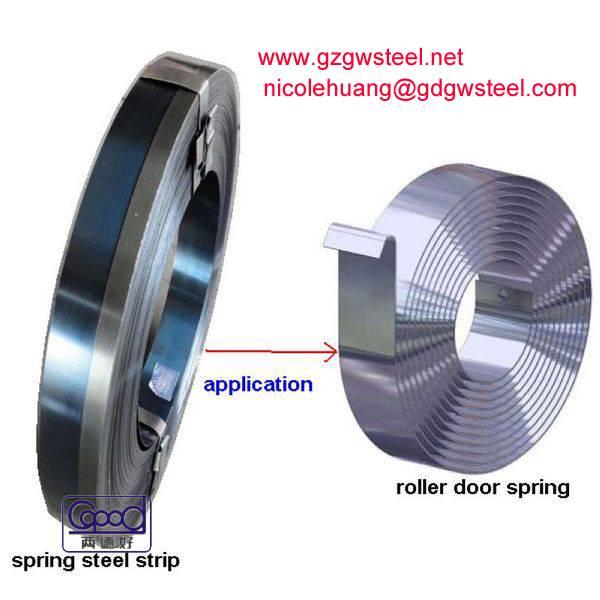 rolling shutter spring steel strip